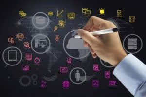 Marketing System CompScreen Concept