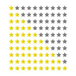 Graphic Of Rating Risk Star