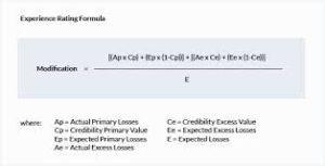 Safety Program e-mods Formula