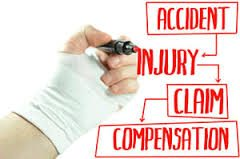 Picture of Injured Hand Indemnity Workers Comp