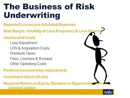 Graphic of workers comp safety programs Business of Risk Underwriting