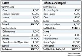 Graphic Column of BCAR Adjusted Surplus / Net Required Capital