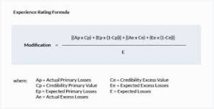 The Experience Rating Formula Excess Losses Modification