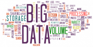 Graphic Predictive Modeling Big Data