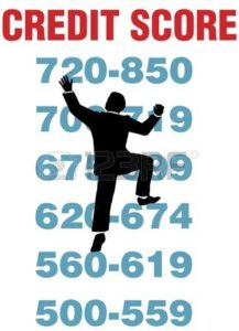 Vector of Man Climbing on Numbers Safety Programs Credit Score