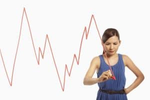 Businesswoman Texas Workers Comp Drawing Graph Chart Decrease