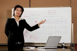Woman Showing Nasty Fiscal Cliff Chart On White Board