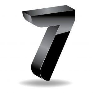 Graphic Seven Premium Audit Number