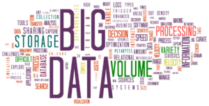 Big Data Predictive Model Text Graphic