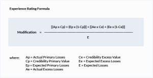 The Experience Rating Formula Rating Bureau Emblem from web