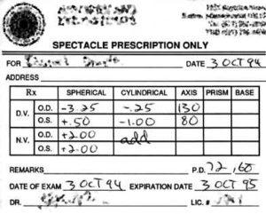 Spec RX Networks Cost prescription