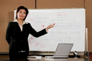 Woman Showing Workers Comp Markets Chart On White Board