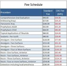 example case shifting chart of fee schedule emblem from web