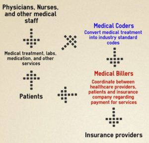 medical billing Virginia Workers Comp Fee Schedule Infographic