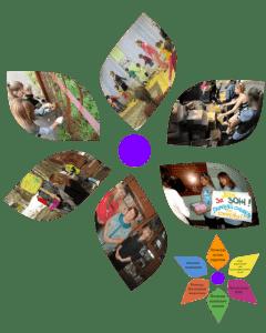Russian Volunteer Workers Comp Benefits Organization Pics