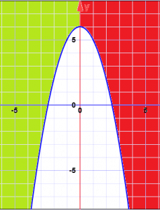 picture workers compensation claim reserves quadratic function