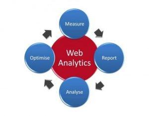 Work flow of Workers Comp Predictive Analytics tools