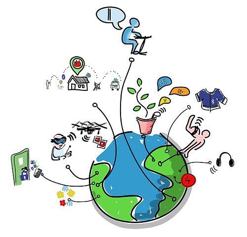 art of hybrid premium audit prep globe internet of things